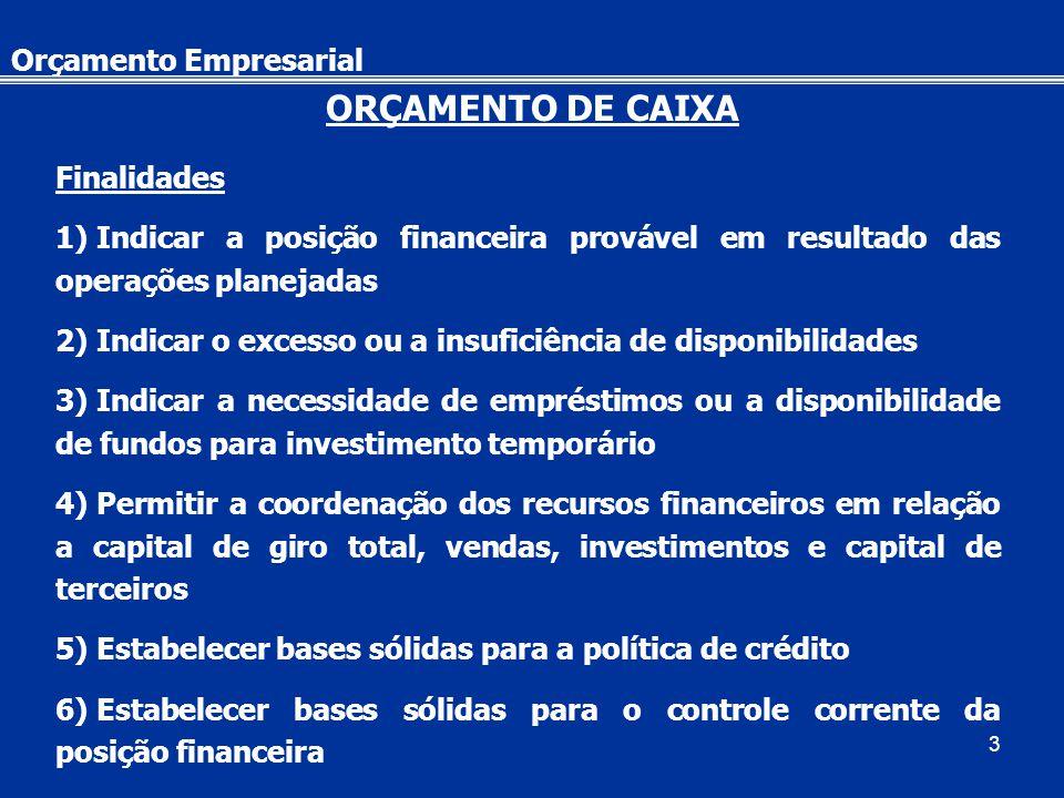 ORÇAMENTO DE CAIXA Orçamento Empresarial Finalidades