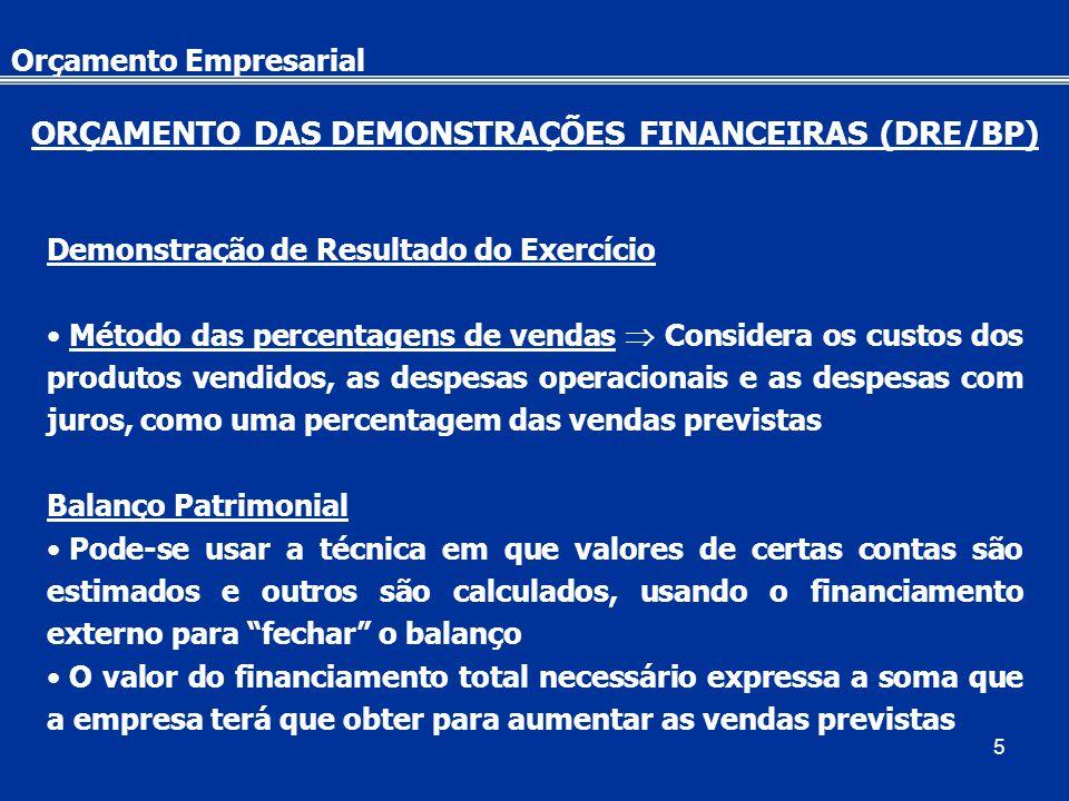 ORÇAMENTO DAS DEMONSTRAÇÕES FINANCEIRAS (DRE/BP)