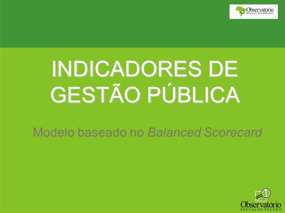 INDICADORES DE GESTÃO PÚBLICA