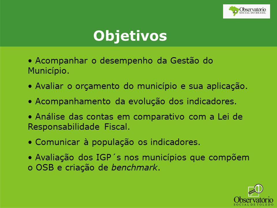 Objetivos Acompanhar o desempenho da Gestão do Município.