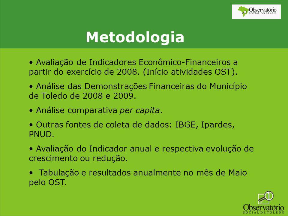 Metodologia Avaliação de Indicadores Econômico-Financeiros a partir do exercício de 2008. (Início atividades OST).