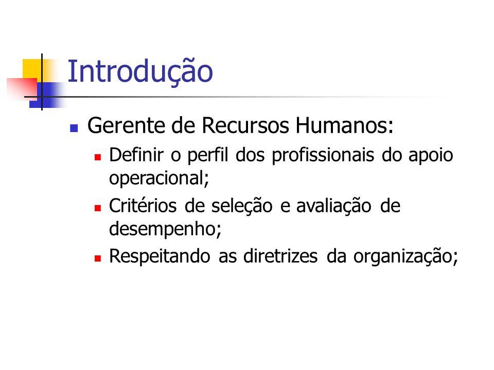 Introdução Gerente de Recursos Humanos: