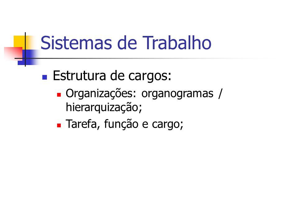 Sistemas de Trabalho Estrutura de cargos: