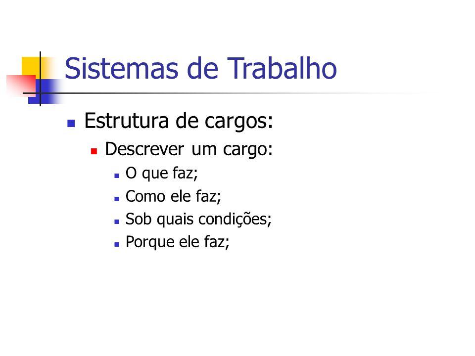 Sistemas de Trabalho Estrutura de cargos: Descrever um cargo:
