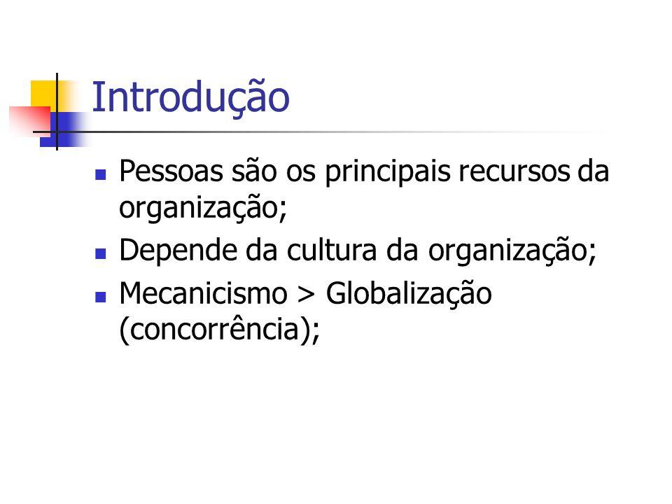 Introdução Pessoas são os principais recursos da organização;