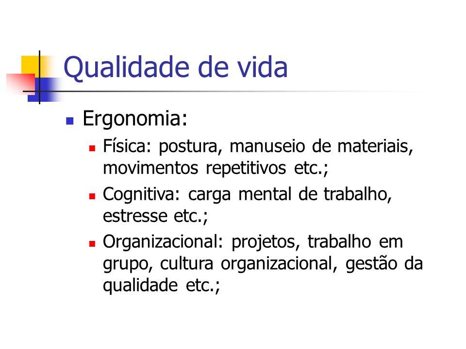 Qualidade de vida Ergonomia:
