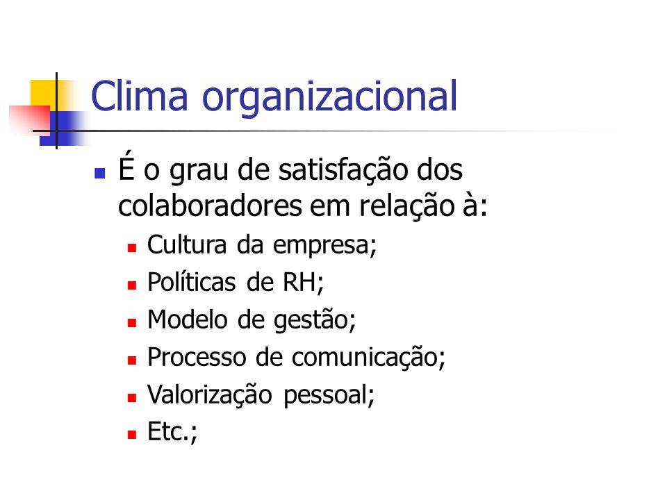 Clima organizacional É o grau de satisfação dos colaboradores em relação à: Cultura da empresa; Políticas de RH;