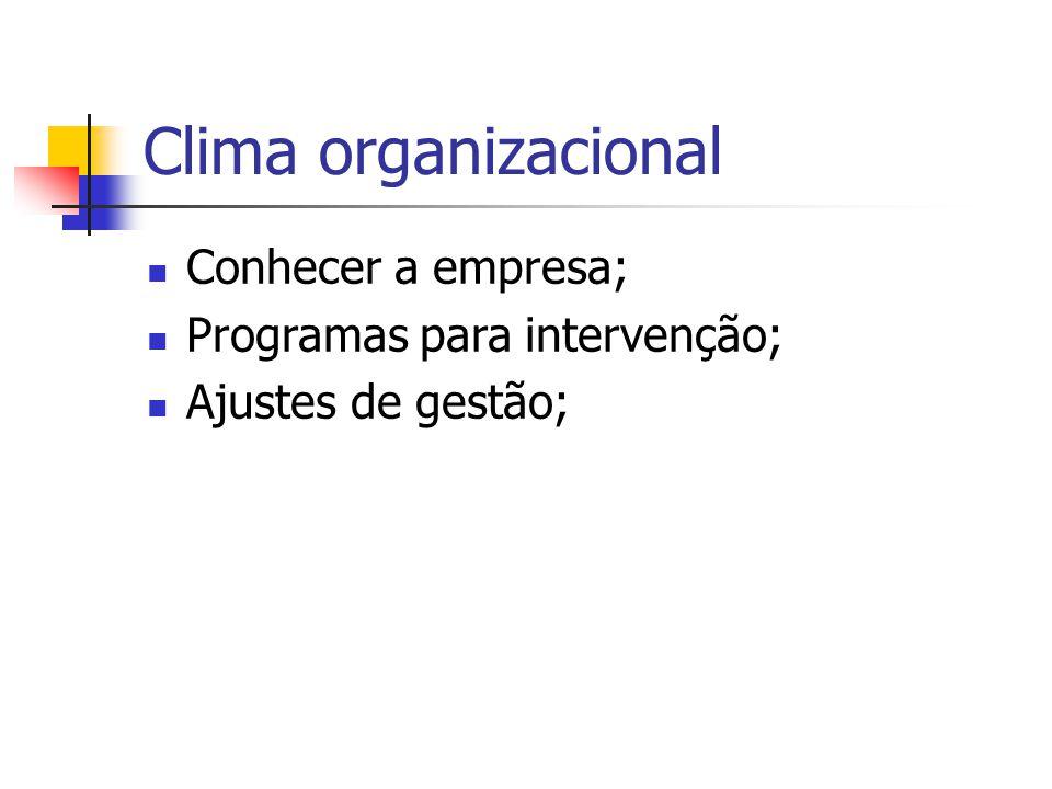 Clima organizacional Conhecer a empresa; Programas para intervenção;