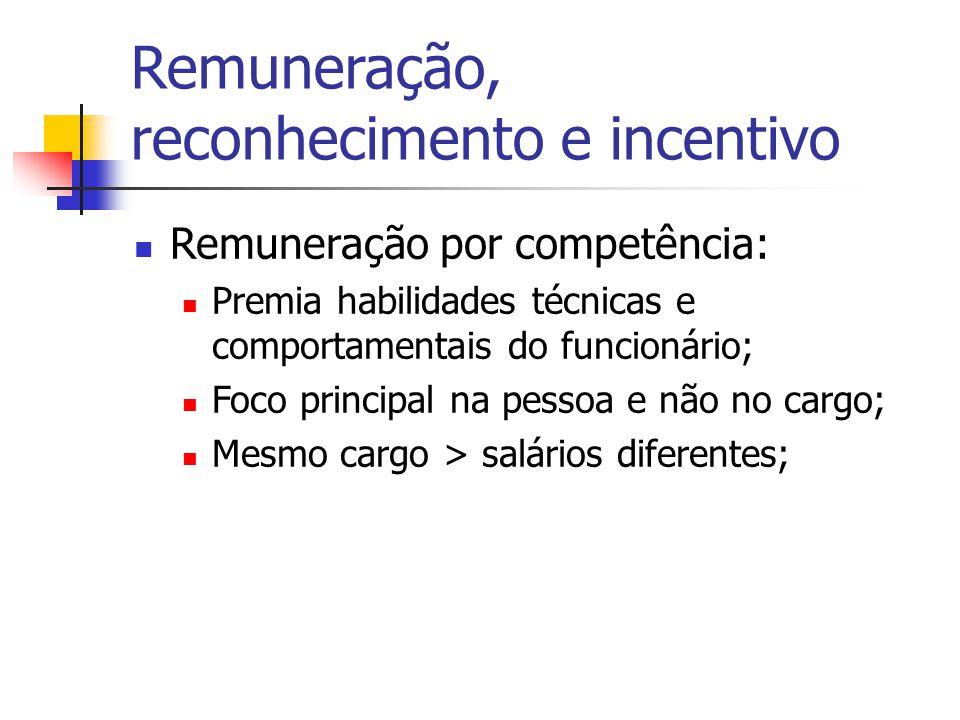 Remuneração, reconhecimento e incentivo