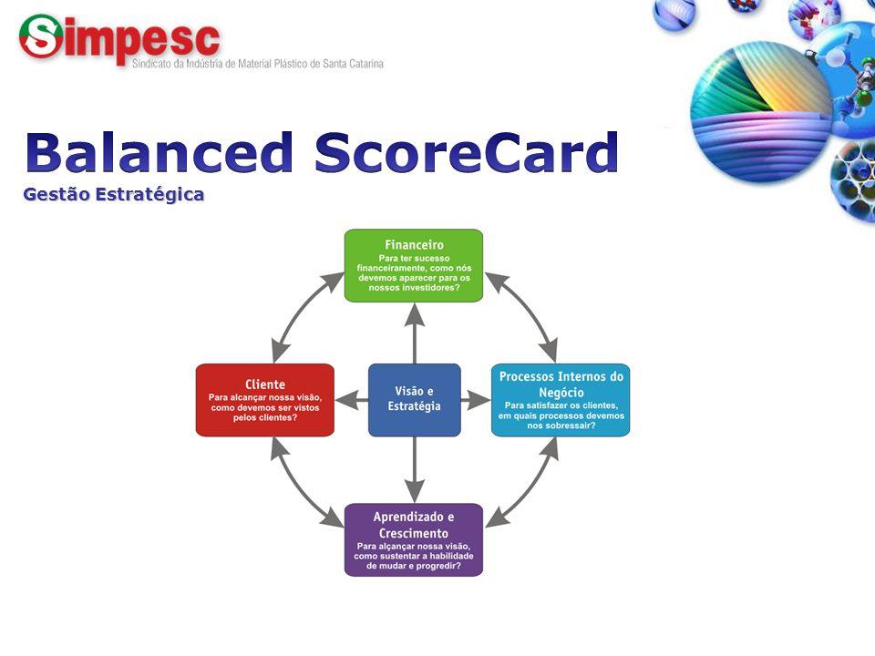 Balanced ScoreCard Gestão Estratégica