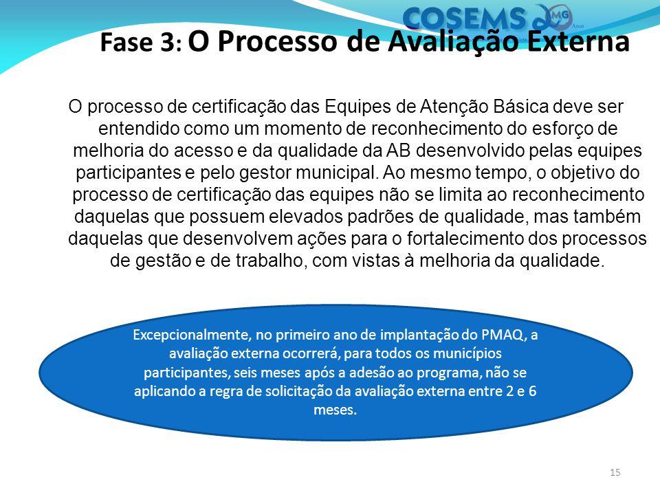 Fase 3: O Processo de Avaliação Externa