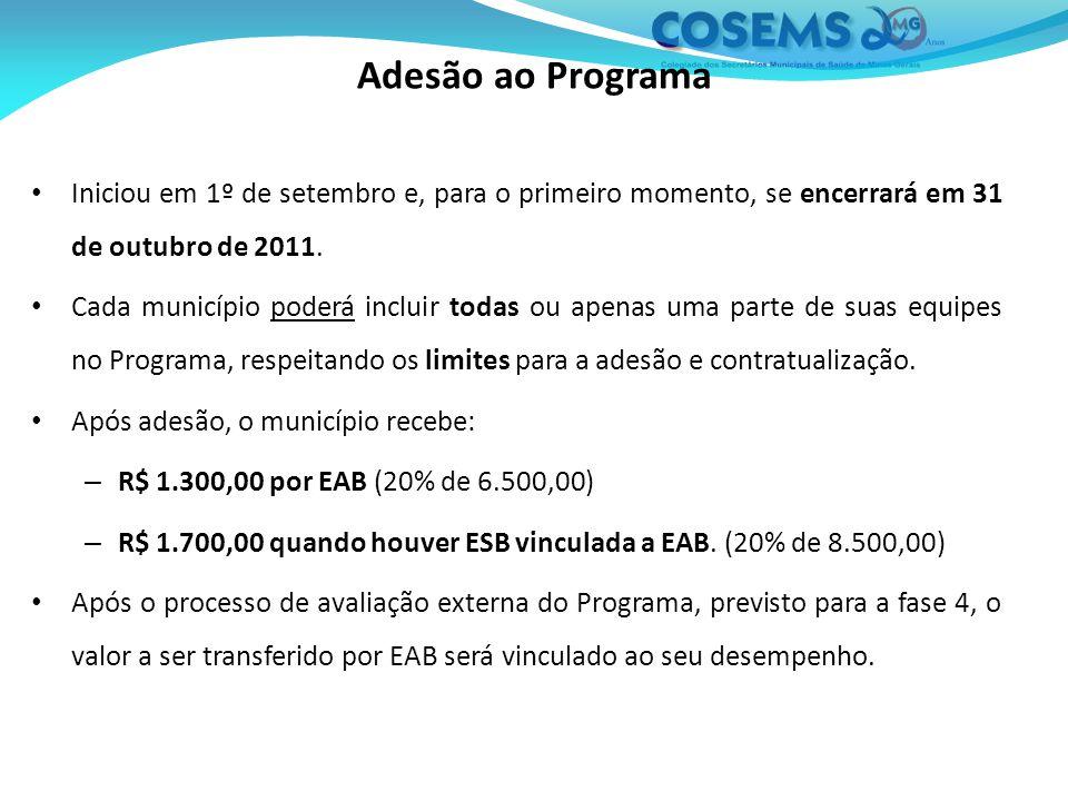 Adesão ao Programa Iniciou em 1º de setembro e, para o primeiro momento, se encerrará em 31 de outubro de 2011.