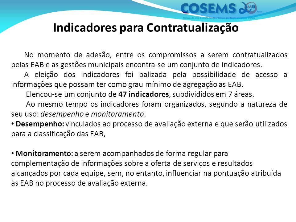 Indicadores para Contratualização