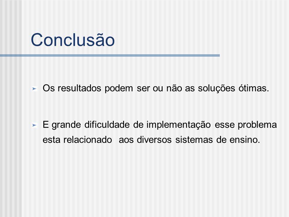 Conclusão Os resultados podem ser ou não as soluções ótimas.