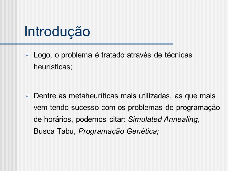 Introdução Logo, o problema é tratado através de técnicas heurísticas;