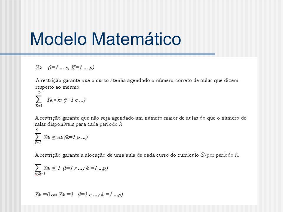 Modelo Matemático