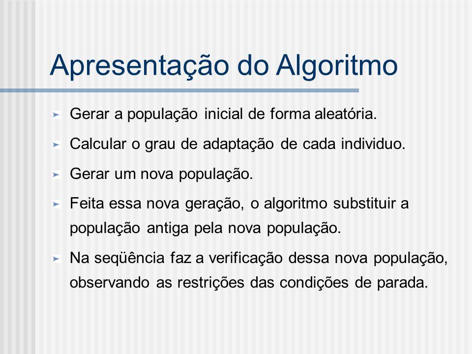 Apresentação do Algoritmo