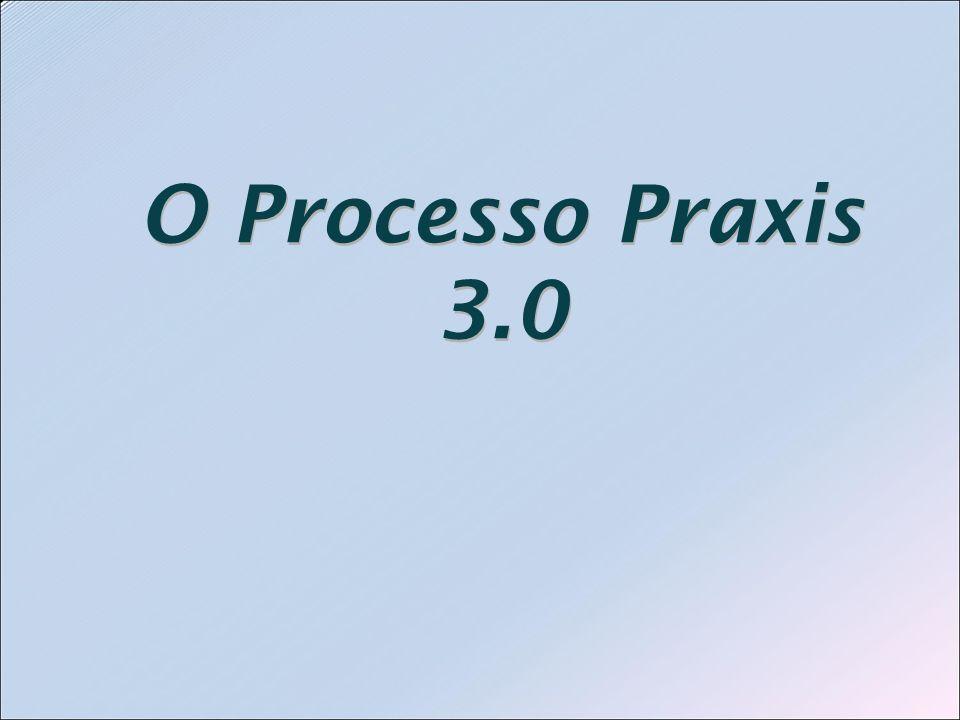 O Processo Praxis 3.0 Processos de Software 25/03/2017