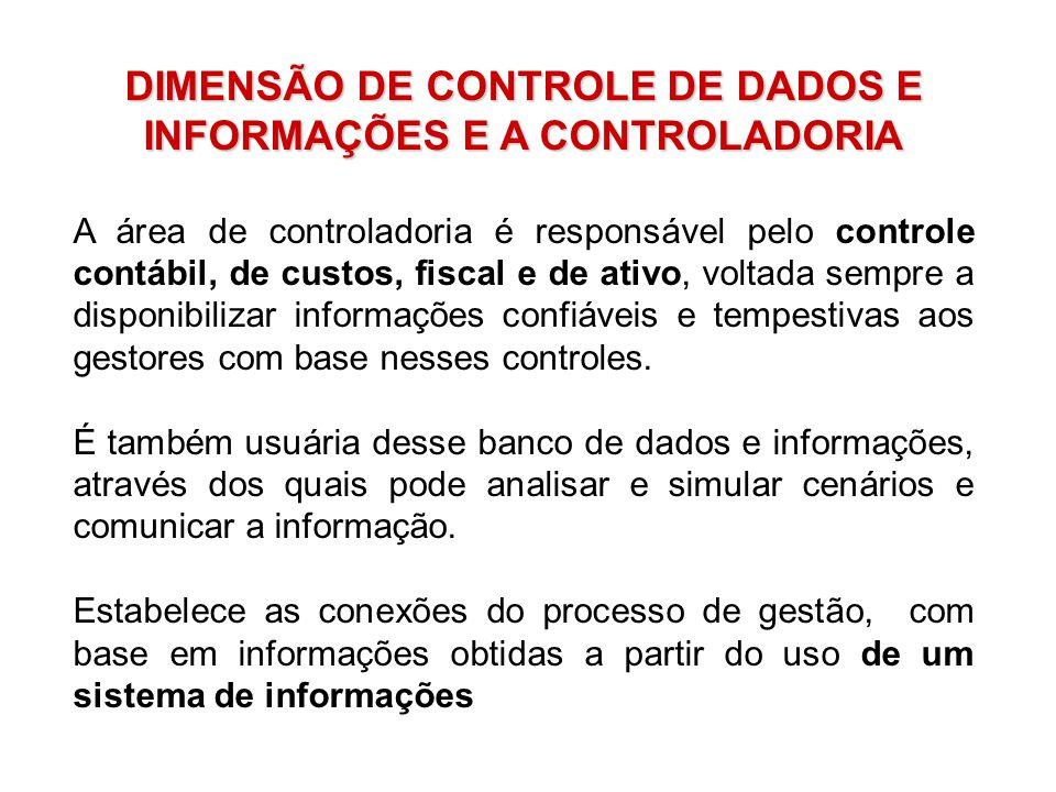 DIMENSÃO DE CONTROLE DE DADOS E INFORMAÇÕES E A CONTROLADORIA