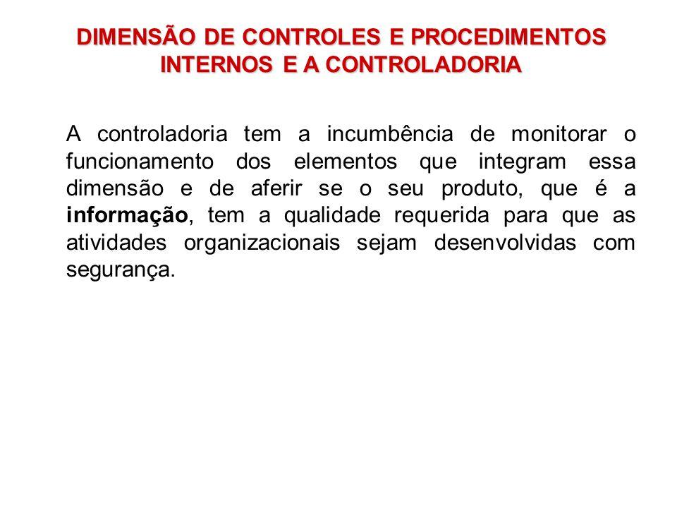 DIMENSÃO DE CONTROLES E PROCEDIMENTOS INTERNOS E A CONTROLADORIA