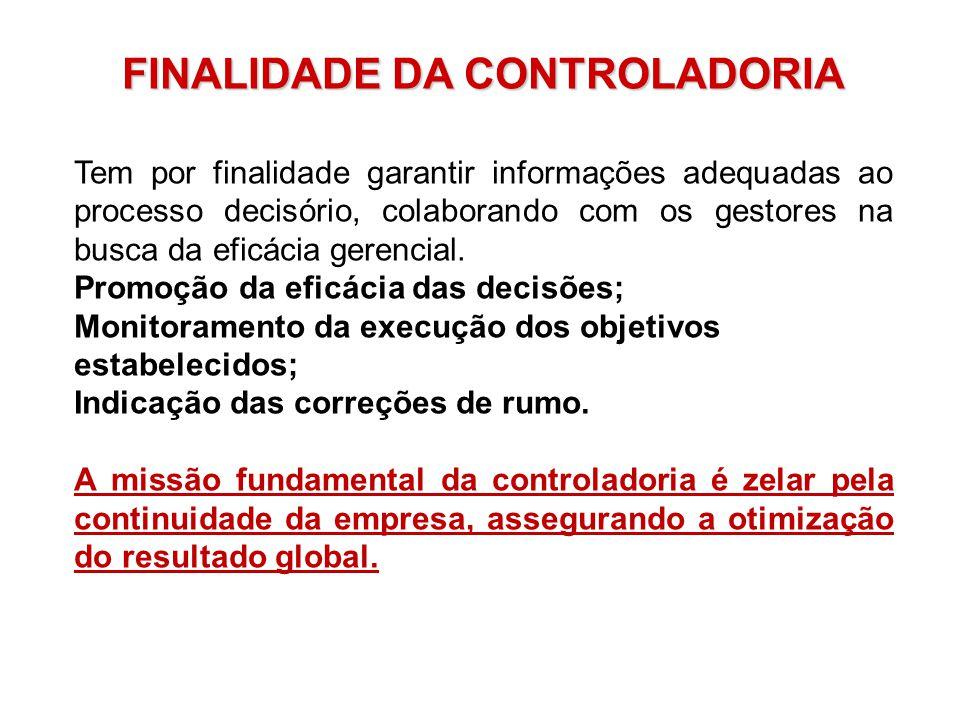 FINALIDADE DA CONTROLADORIA