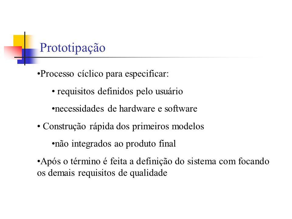 Prototipação Processo cíclico para especificar: