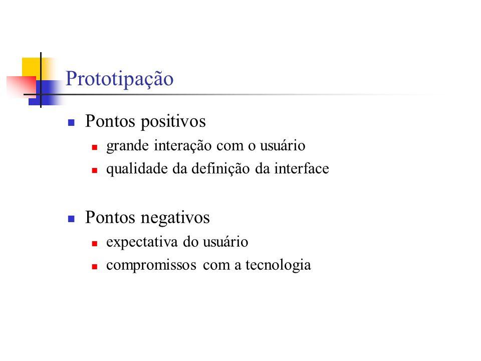 Prototipação Pontos positivos Pontos negativos