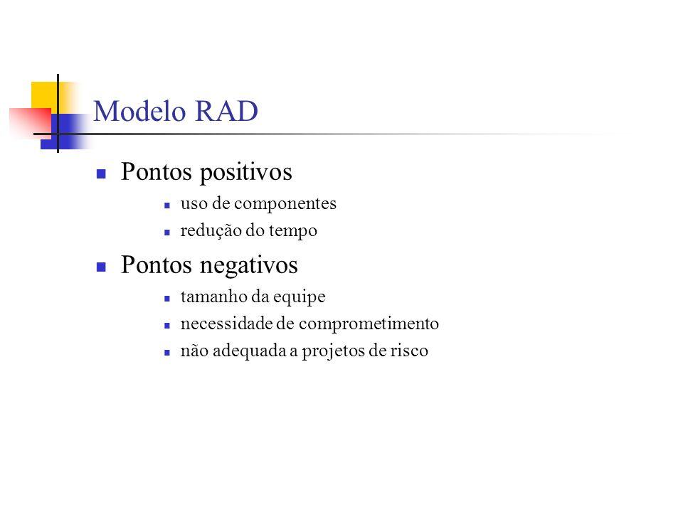 Modelo RAD Pontos positivos Pontos negativos uso de componentes