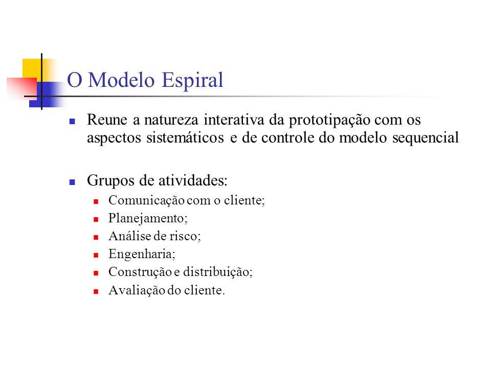 O Modelo Espiral Reune a natureza interativa da prototipação com os aspectos sistemáticos e de controle do modelo sequencial.