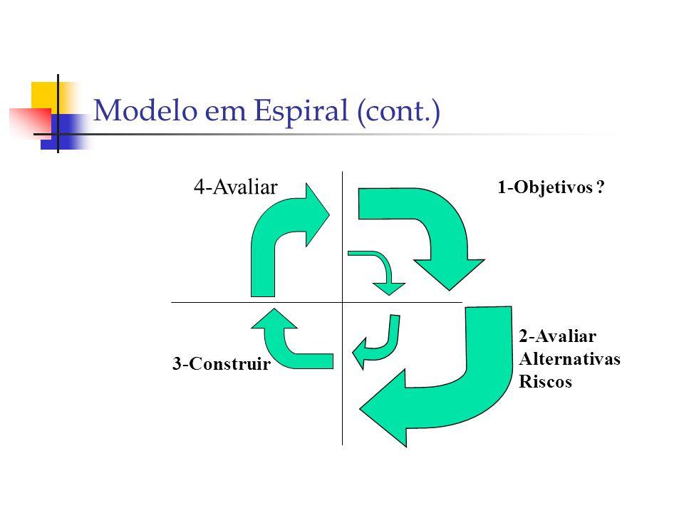 Modelo em Espiral (cont.)