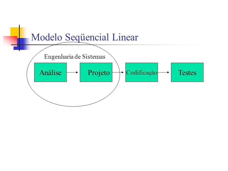 Modelo Seqüencial Linear