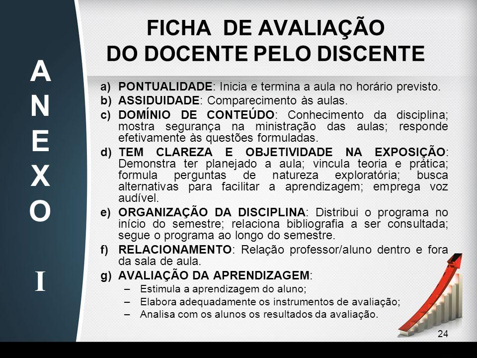 FICHA DE AVALIAÇÃO DO DOCENTE PELO DISCENTE