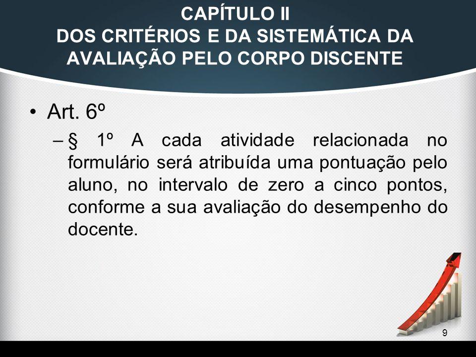 CAPÍTULO II DOS CRITÉRIOS E DA SISTEMÁTICA DA AVALIAÇÃO PELO CORPO DISCENTE