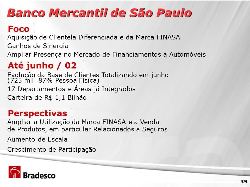 Banco Mercantil de São Paulo