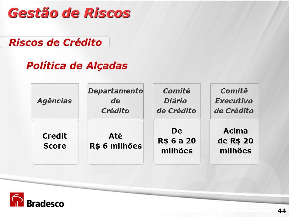 Comitê Executivo de Crédito