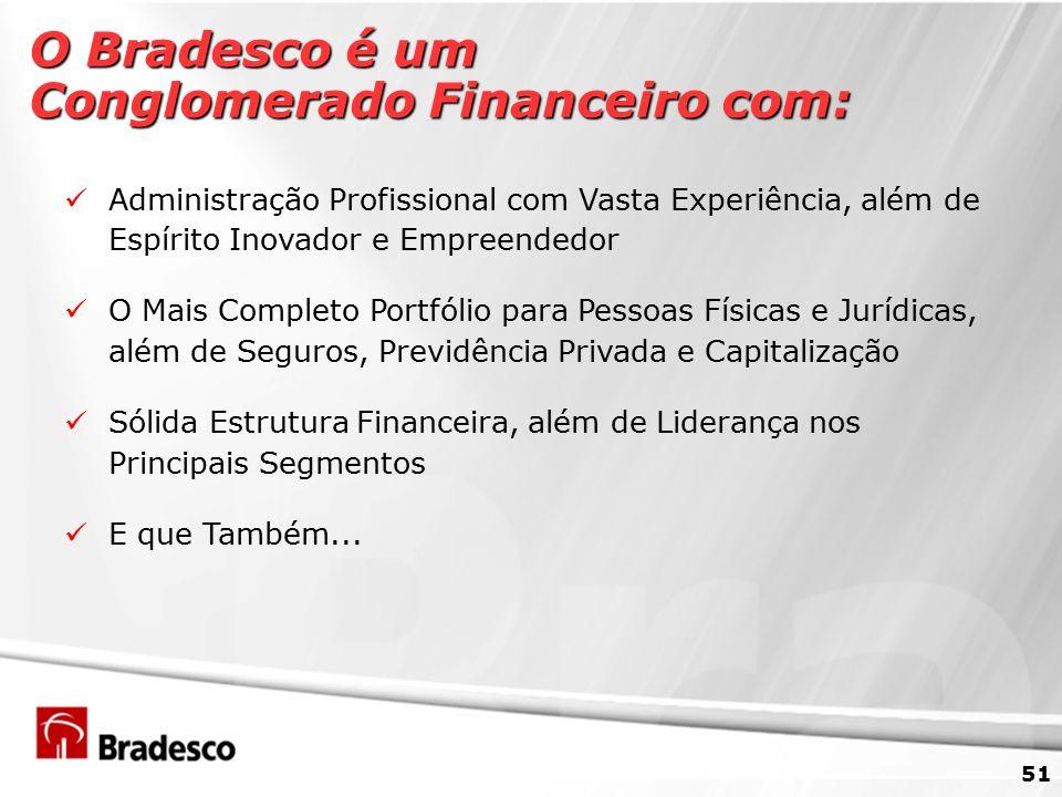 O Bradesco é um Conglomerado Financeiro com: