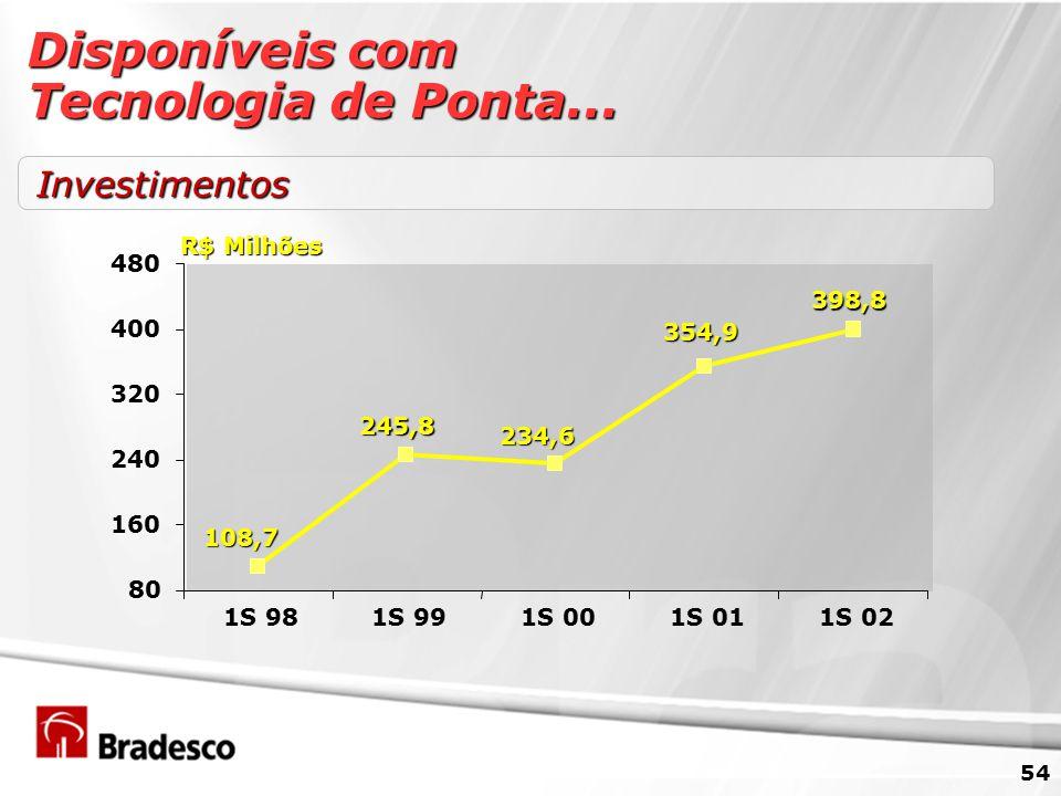 Disponíveis com Tecnologia de Ponta...