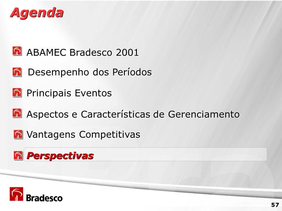 Agenda ABAMEC Bradesco 2001 Desempenho dos Períodos Principais Eventos