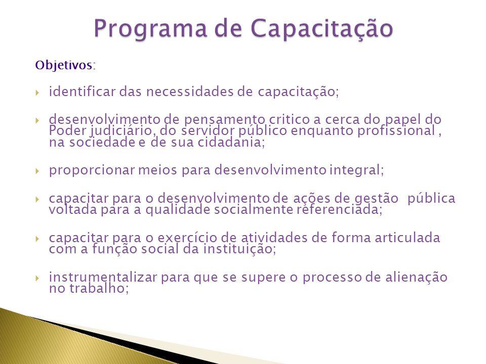 Programa de Capacitação