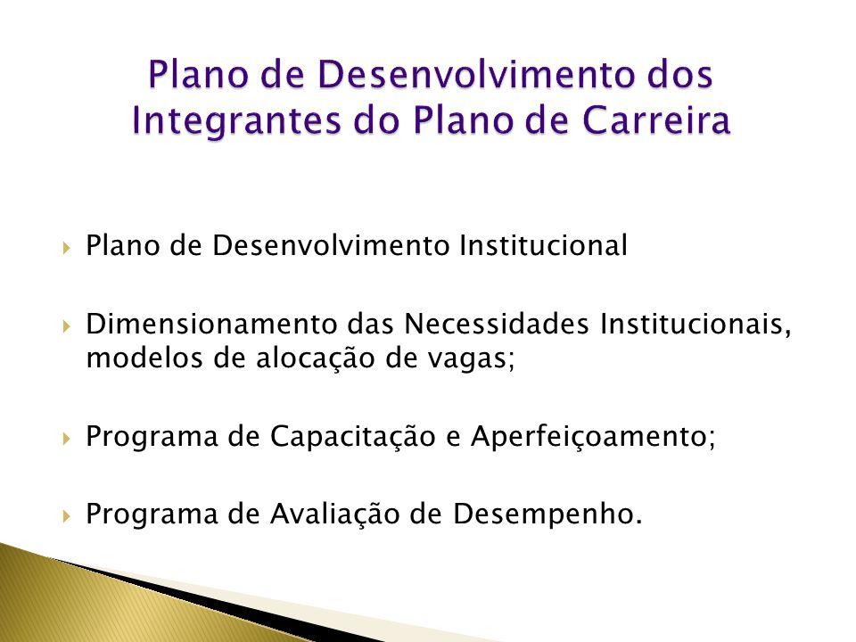 Plano de Desenvolvimento dos Integrantes do Plano de Carreira