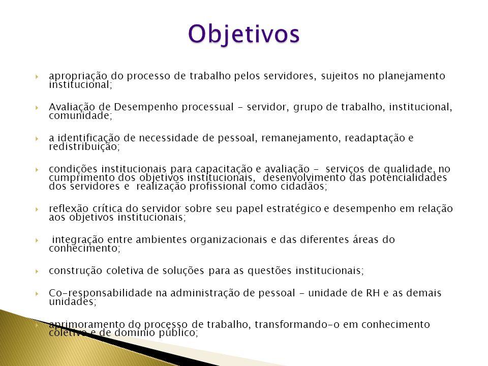 Objetivos apropriação do processo de trabalho pelos servidores, sujeitos no planejamento institucional;