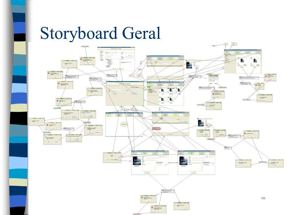 Storyboard Geral