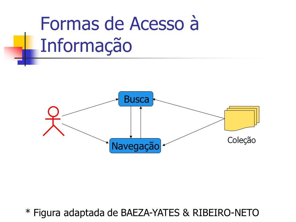 Formas de Acesso à Informação