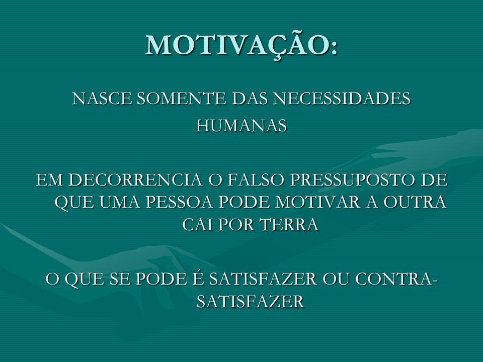 MOTIVAÇÃO: NASCE SOMENTE DAS NECESSIDADES HUMANAS