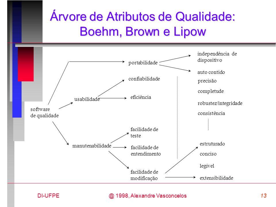 Árvore de Atributos de Qualidade: Boehm, Brown e Lipow
