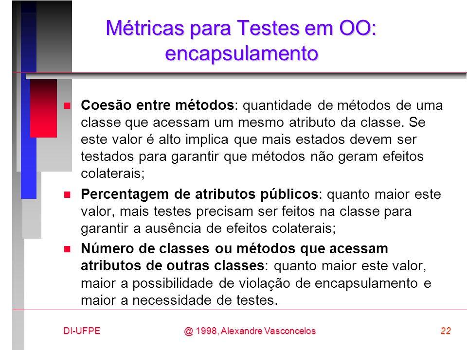 Métricas para Testes em OO: encapsulamento