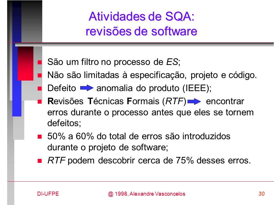 Atividades de SQA: revisões de software
