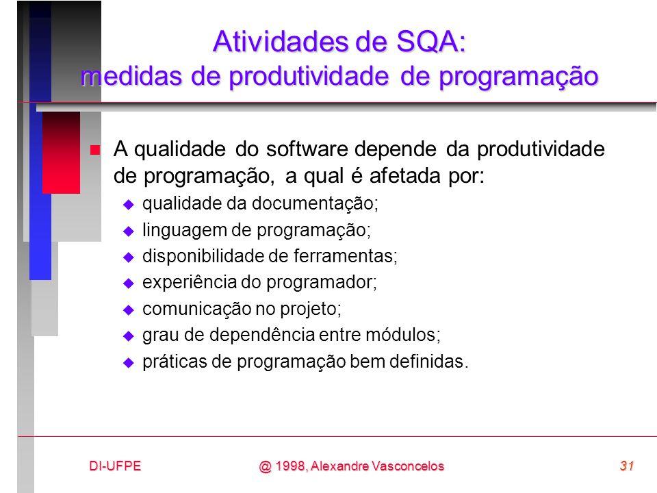 Atividades de SQA: medidas de produtividade de programação