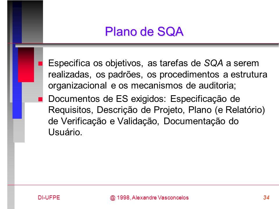 Plano de SQA