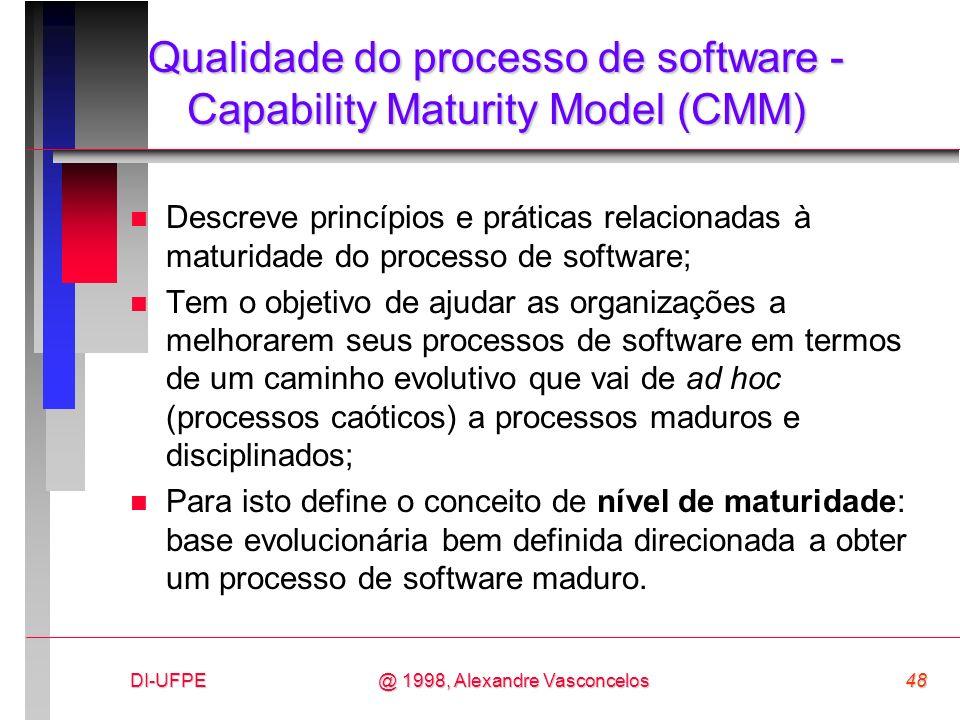 Qualidade do processo de software - Capability Maturity Model (CMM)